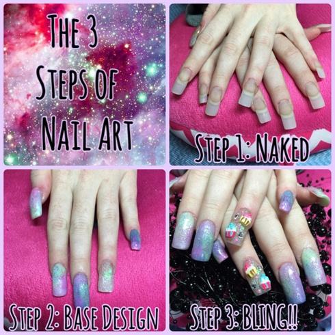 Step By Step Abbreviated